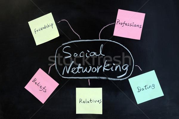Social networking amigos escrita carta Foto stock © raywoo