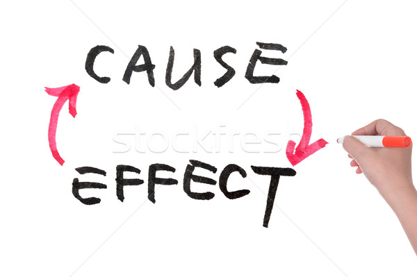 Cause and effect Stock photo © raywoo