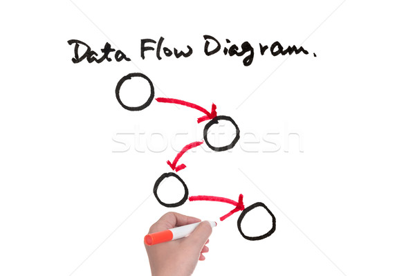 Data flow diagram Stock photo © raywoo