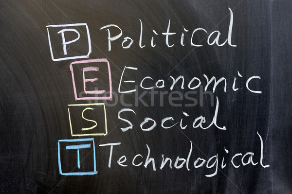 PEST: political, economic, social, technological Stock photo © raywoo