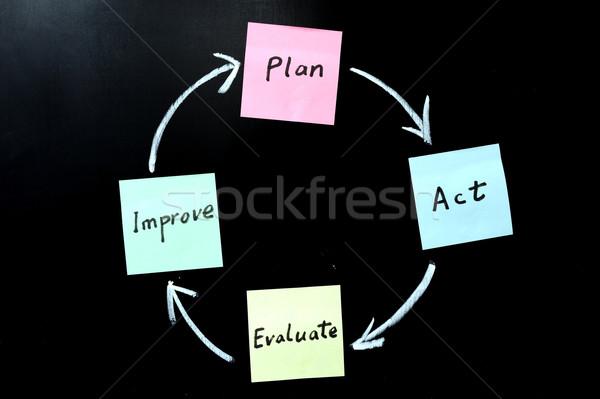 Plano agir escrita seta lousa Foto stock © raywoo
