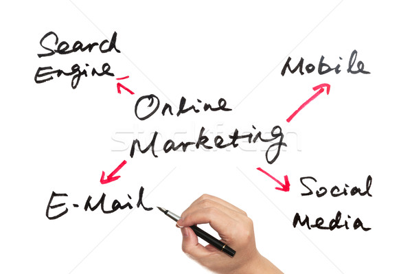 Online marketing pen teken netwerk Stockfoto © raywoo