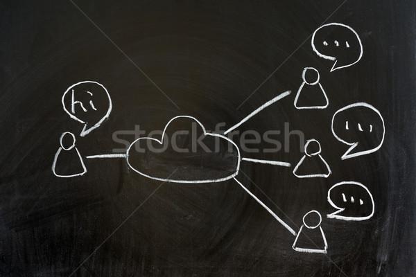 Közösségi média krétarajz internet hálózat háló ír Stock fotó © raywoo
