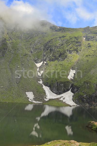 Lake in the mountains Stock photo © RazvanPhotography
