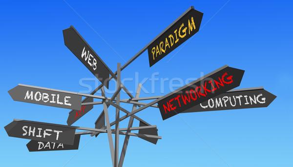 Web borden post woorden blauwe hemel business Stockfoto © RedDaxLuma