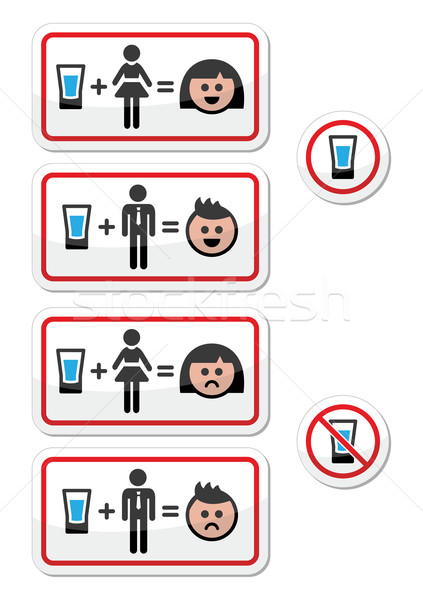 People drinking alcohol - sad and happy face icons set Stock photo © RedKoala