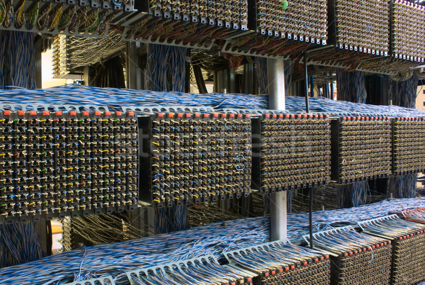 old switchboard Stock photo © restyler