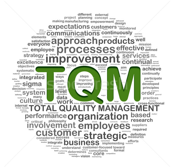 an overview of the marketing strategies of tqm restaurants Total quality management, tqm  (marketing, finance developing commitment strategies was discussed above in the sections on resistance and on visionary.