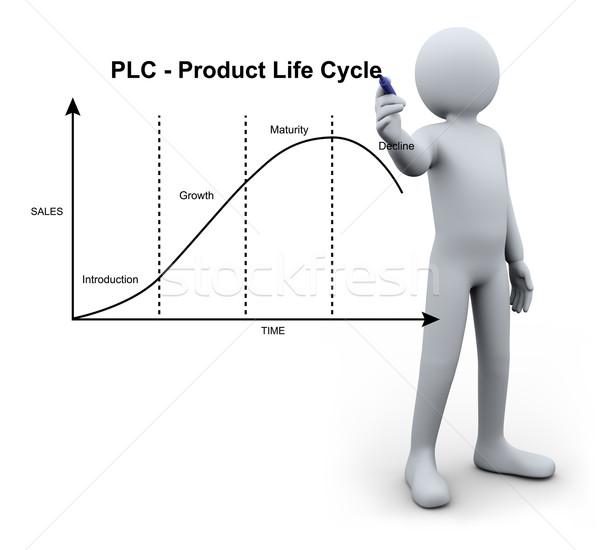 Foto stock: Pessoa · 3d · escrita · produto · vida · ciclo · ilustração · 3d