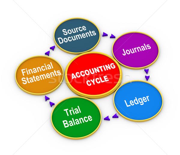 3d life cycle of accounting process Stock photo © ribah