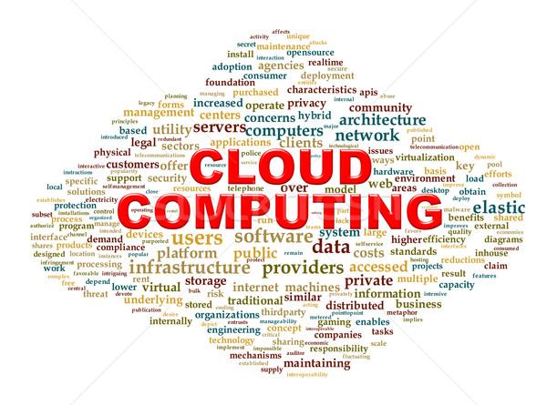 Stock photo: Wordcloud of cloud computing