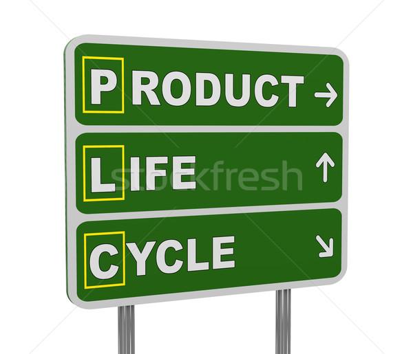 3D зеленый дорожный знак 3d иллюстрации дорожный знак акроним Сток-фото © ribah