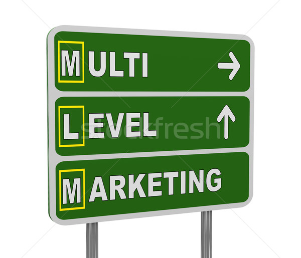 Stock photo: 3d green road sign of mlm
