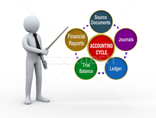 Stock photo: 3d man presenting accounting process
