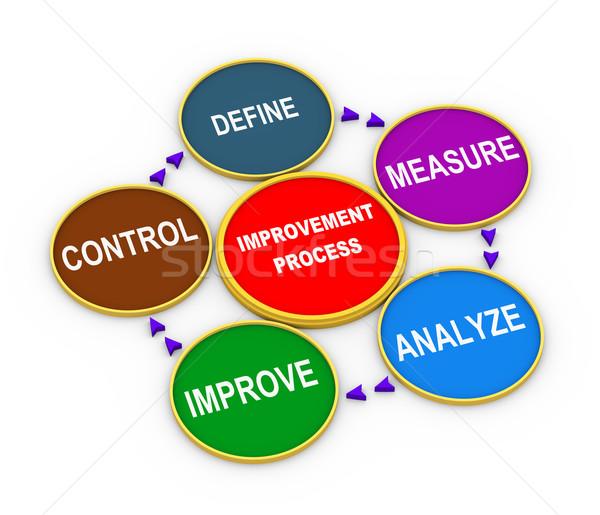 3d improvement process cycle Stock photo © ribah