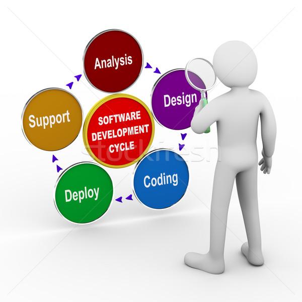 3d man software development analysis Stock photo © ribah