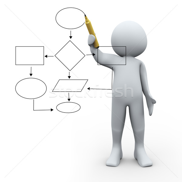 3d person and flow chart Stock photo © ribah