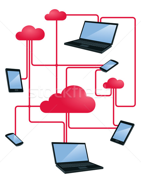cloud networking Stock photo © riedjal