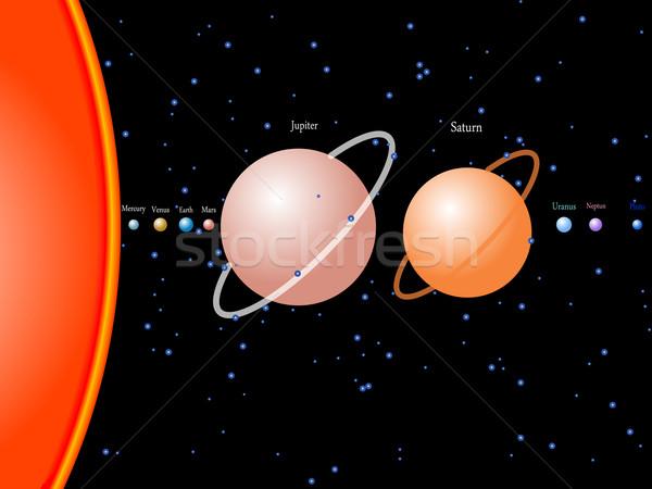 Sistema solar abstrato vetor arte ilustração natureza Foto stock © robertosch