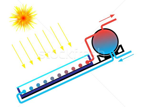 Solar água aquecedor esboço branco abstrato Foto stock © robertosch