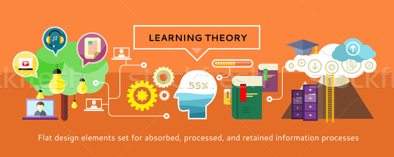 Learning Theory Concept Stock photo © robuart