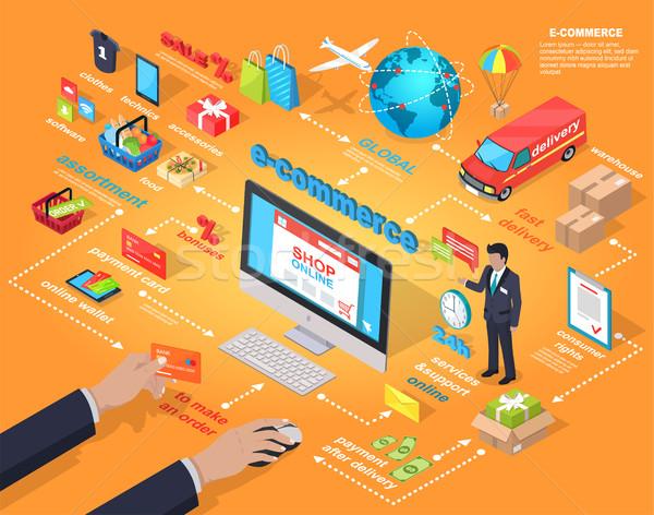 Eコマース グローバル インターネット コンピュータの画面 人間 手 ストックフォト © robuart