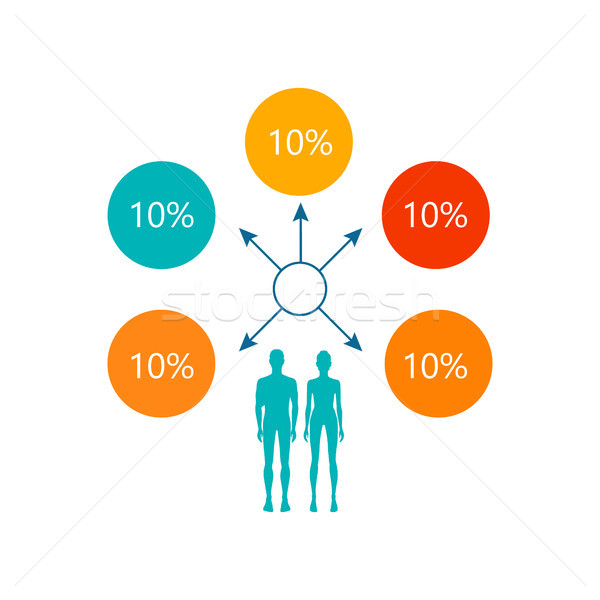 Human Body Infographic Poster Vector Illustration Stock photo © robuart
