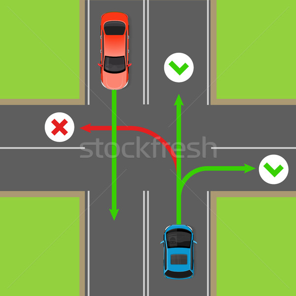 Turn Rules on Four-Way Intersection Vector Diagram Stock photo © robuart