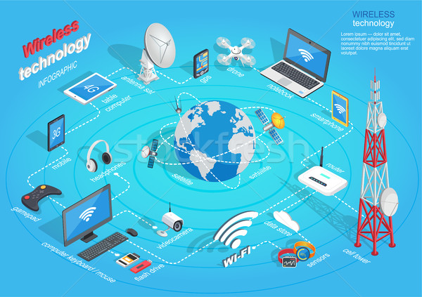 Wireless Technology Infographic Scheme on Blue Stock photo © robuart