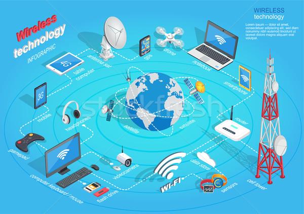 Wireless-Technologie blau Verbindung modernen Gadgets Stock foto © robuart