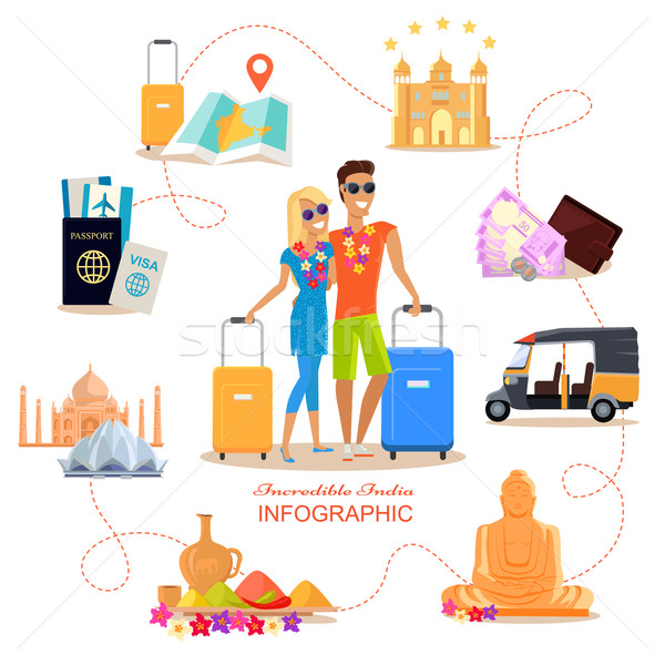 Incredible India Travel Concept Stock photo © robuart