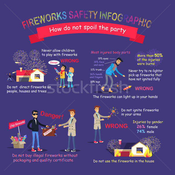 Fireworks Safety Infographic Pictures with Rules Stock photo © robuart