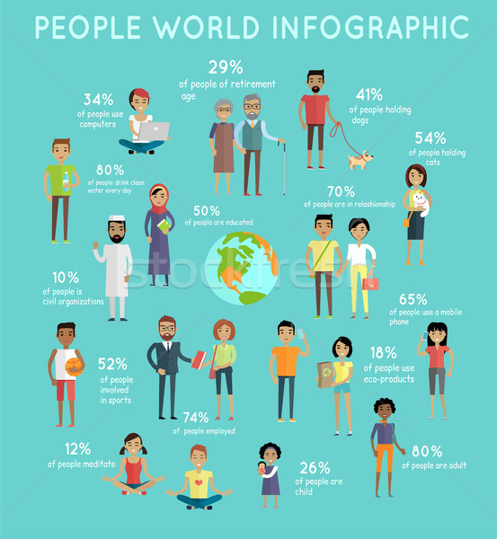 People World Infographic Vector in Flat Design. Stock photo © robuart