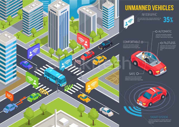 Modern Unmanned Vehicles Infographic and Cityscape Stock photo © robuart