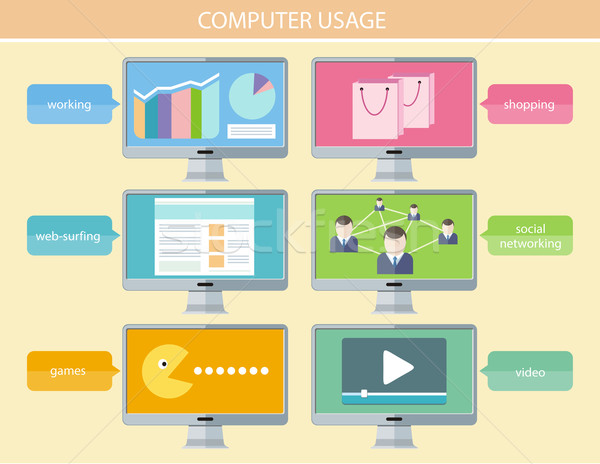 Computer usage concept in flat design Stock photo © robuart