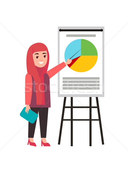 Muslim Woman and Whiteboard Vector Illustration Stock photo © robuart