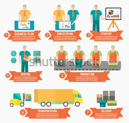 Analyze of internet shopping process of purchasing and delivery Stock photo © robuart