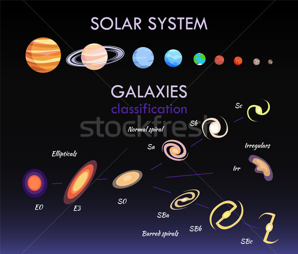 Solar System and Galaxies Vector Illustration Stock photo © robuart