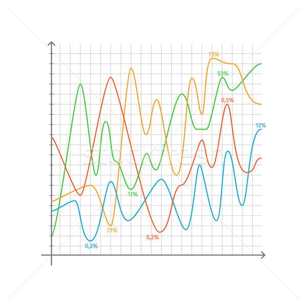 Graphiques pourcentage graphiques différent couleurs isolé Photo stock © robuart