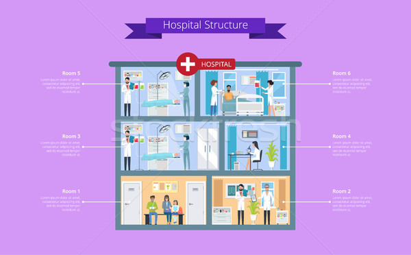 Kórház struktúra leírás szolgáltatások orvosok nővérek Stock fotó © robuart