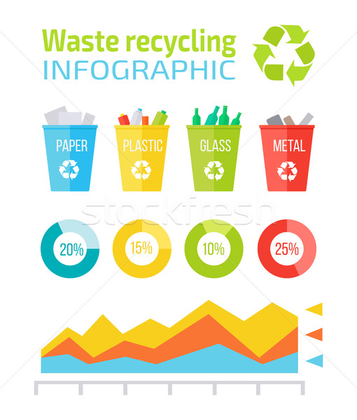 Waste Recycling Infographic Stock photo © robuart