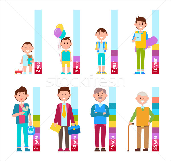 Male Evolution and Growth Vector Illustration Stock photo © robuart