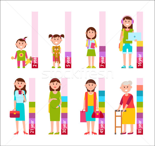 Female and Scale with Years Vector Illustration Stock photo © robuart