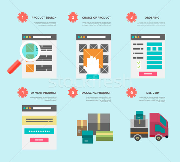 Internet shopping process of purchasing and delivery Stock photo © robuart