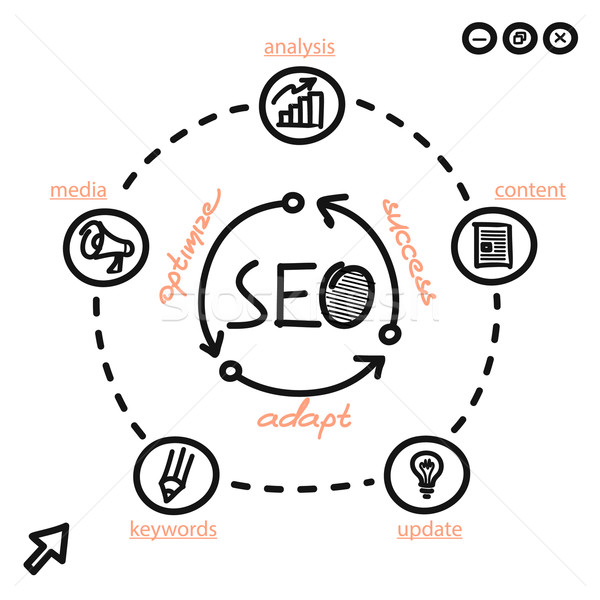 Seo Concept Optimize Adapt and Success Stock photo © robuart