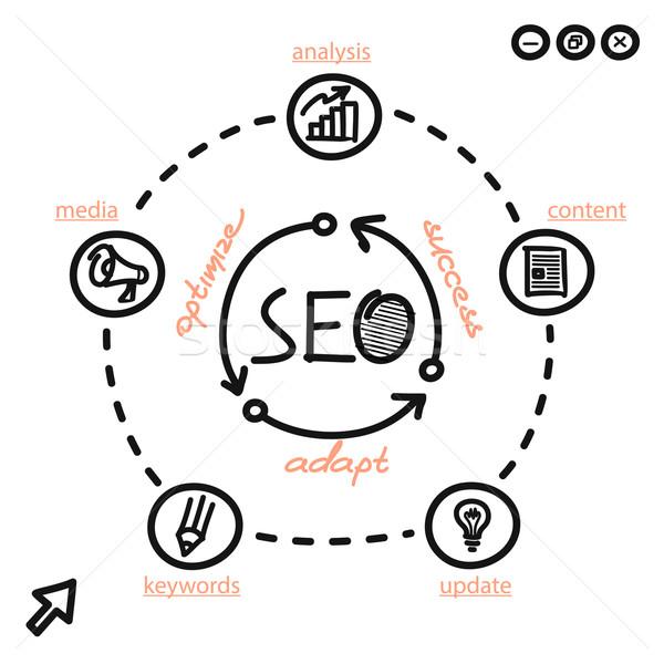 Seo Concept Optimize Adapt and Success Stock photo © robuart