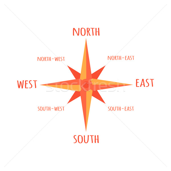 Diagram Compass Rose. For Navigation, Orientation. Stock photo © robuart