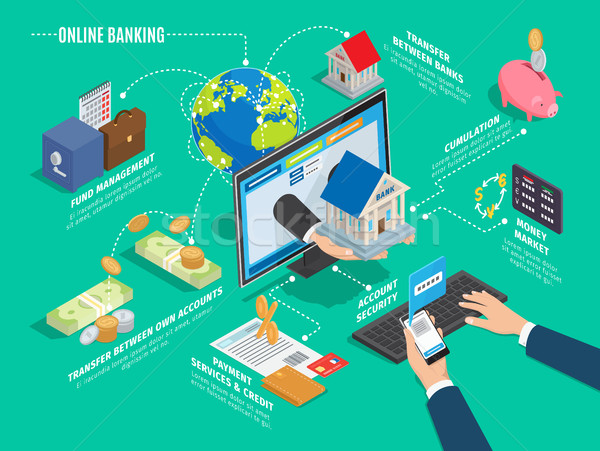 Online Banking Process Scheme on Green Background Stock photo © robuart