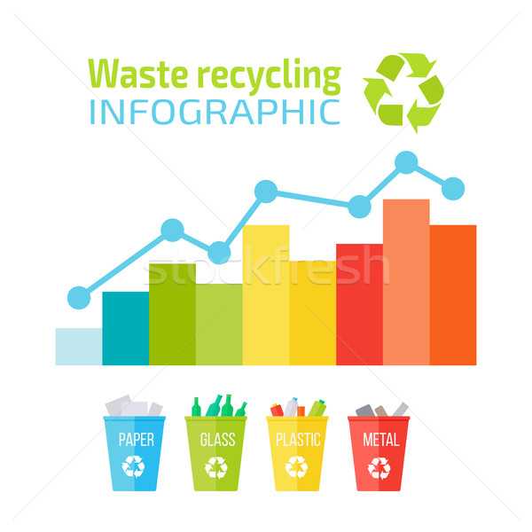 Rifiuti riciclaggio infografica carta vetro plastica Foto d'archivio © robuart