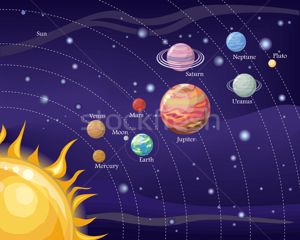 Solar System with Sun and Planets on Orbit Stock photo © robuart